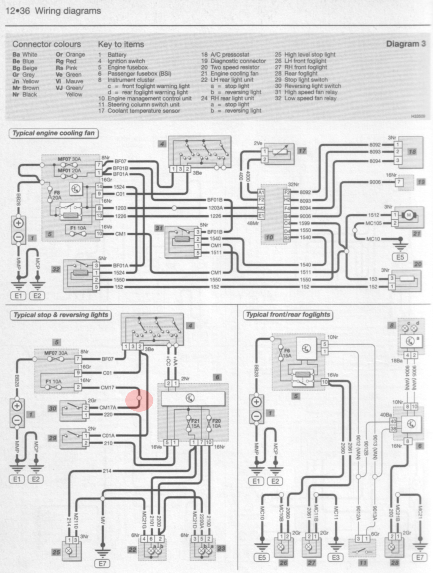 peugeot lights wiring diagram - wiring diagram data today hyundai fog lights wiring diagram #9